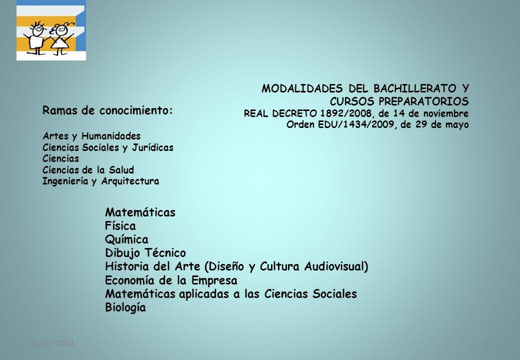 31/01/201411 MODALIDADES DEL BACHILLERATO Y CURSOS PREPARATORIOS REAL DECRETO 1892/2008, de 14 de noviembre Orden EDU/1434/2009, de 29 de mayo Ramas d