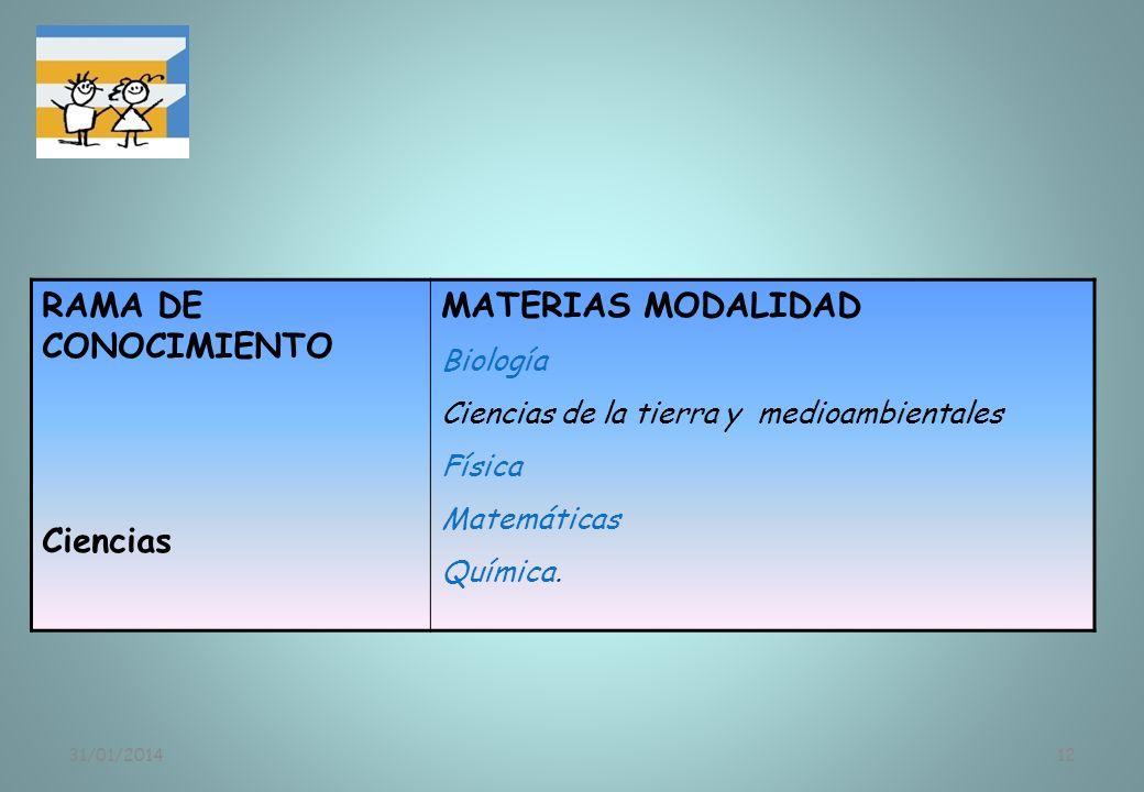 31/01/201412 RAMA DE CONOCIMIENTO Ciencias MATERIAS MODALIDAD Biología Ciencias de la tierra y medioambientales Física Matemáticas Química.