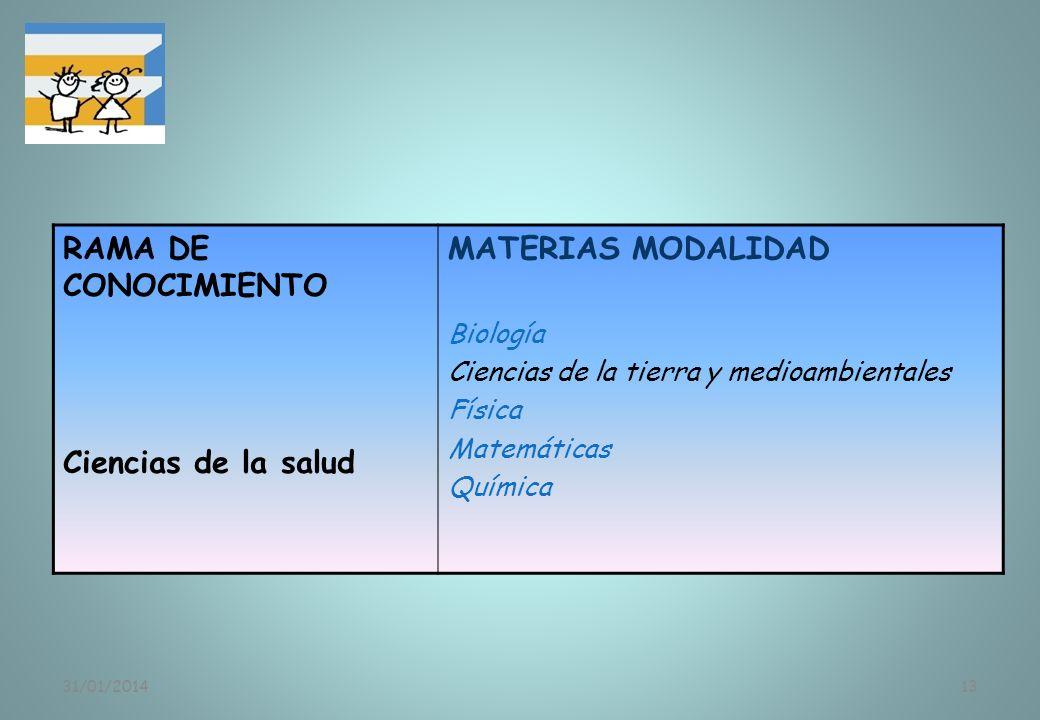 31/01/201413 RAMA DE CONOCIMIENTO Ciencias de la salud MATERIAS MODALIDAD Biología Ciencias de la tierra y medioambientales Física Matemáticas Química