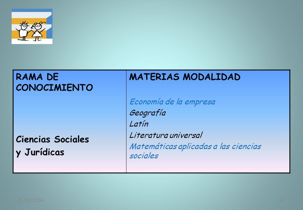 31/01/201416 RAMA DE CONOCIMIENTO Ciencias Sociales y Jurídicas MATERIAS MODALIDAD Economía de la empresa Geografía Latín Literatura universal Matemát