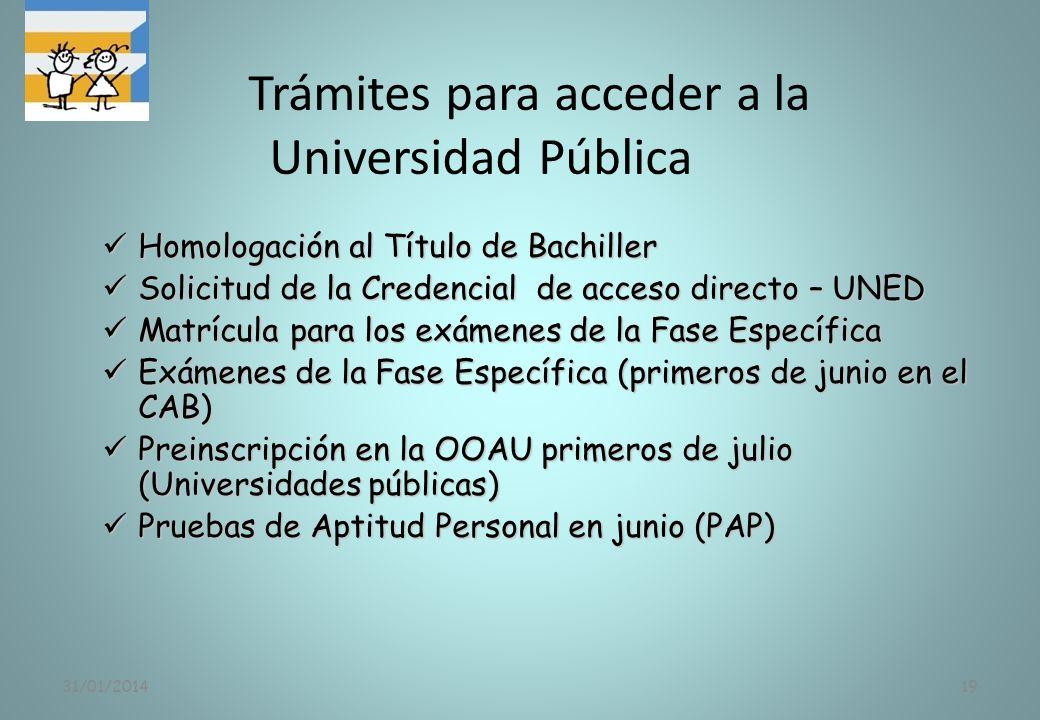 31/01/201419 Trámites para acceder a la Universidad Pública Homologación al Título de Bachiller Homologación al Título de Bachiller Solicitud de la Cr