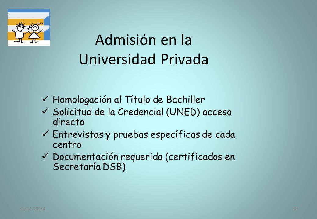 31/01/201420 Admisión en la Universidad Privada Homologación al Título de Bachiller Solicitud de la Credencial (UNED) acceso directo Entrevistas y pru