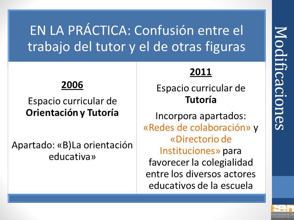 Modificaciones EN LA PRÁCTICA: Confusión entre el trabajo del tutor y el de otras figuras 2006 Espacio curricular de Orientación y Tutoría Apartado: «