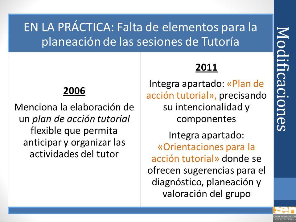 Modificaciones EN LA PRÁCTICA: Falta de elementos para la planeación de las sesiones de Tutoría 2006 Menciona la elaboración de un plan de acción tuto