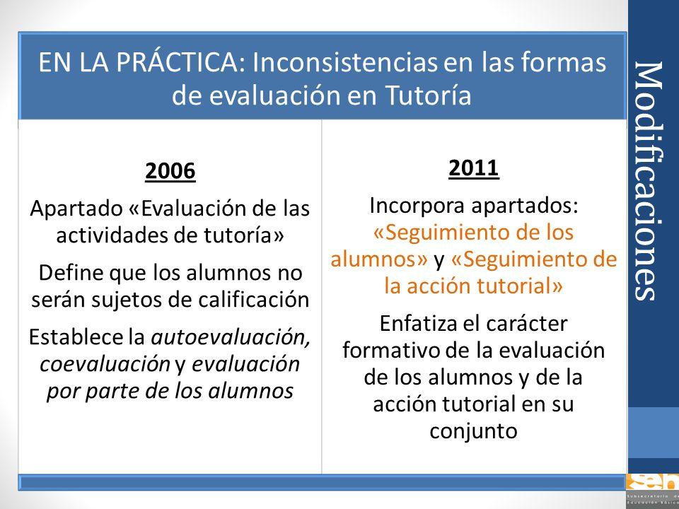 Modificaciones EN LA PRÁCTICA: Inconsistencias en las formas de evaluación en Tutoría 2006 Apartado «Evaluación de las actividades de tutoría» Define