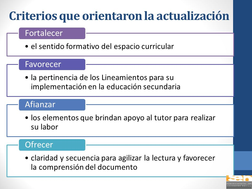 Criterios que orientaron la actualización la importancia de la Tutoría en el currículum de la Educación Básica Precisar el enfoque humanista del espacio curricular Enfatizar los aportes de las propuestas internacionales sobre Tutoría Retomar
