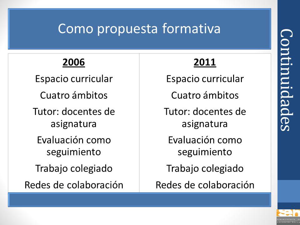 Continuidades Como propuesta formativa 2006 Espacio curricular Cuatro ámbitos Tutor: docentes de asignatura Evaluación como seguimiento Trabajo colegi