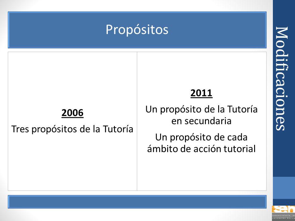 Modificaciones Propósitos 2006 Tres propósitos de la Tutoría 2011 Un propósito de la Tutoría en secundaria Un propósito de cada ámbito de acción tutor