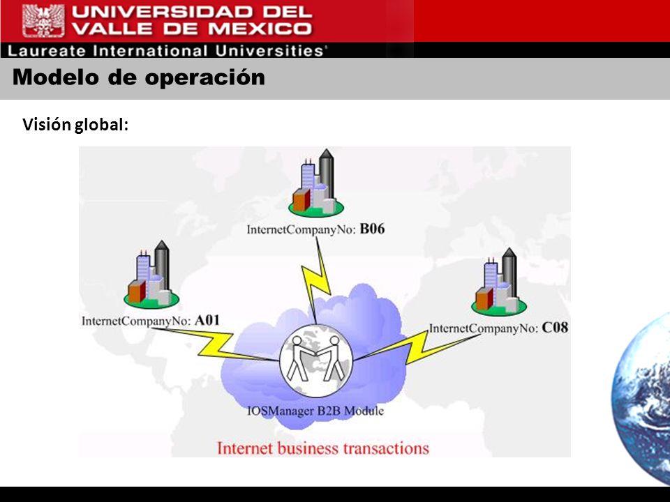 Modelo de operación Visión global: