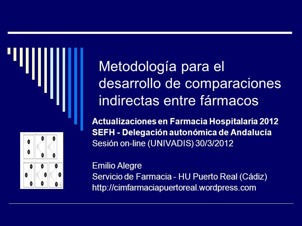 Metodología para el desarrollo de comparaciones indirectas entre fármacos Actualizaciones en Farmacia Hospitalaria 2012 SEFH - Delegación autonómica d
