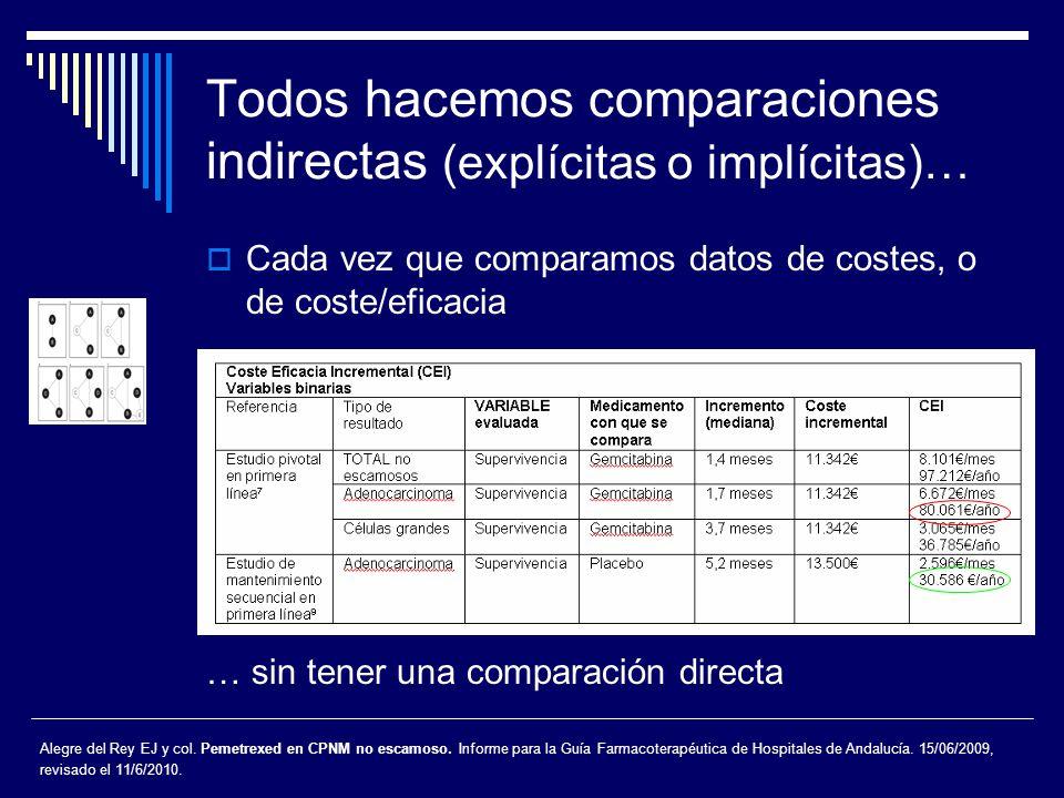 Todos hacemos comparaciones indirectas (explícitas o implícitas)… Cada vez que comparamos datos de costes, o de coste/eficacia … sin tener una compara