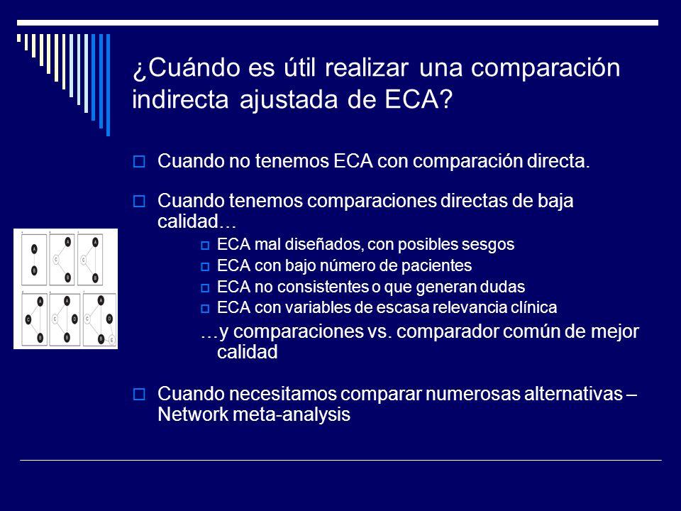 ¿Cuándo es útil realizar una comparación indirecta ajustada de ECA? Cuando no tenemos ECA con comparación directa. Cuando tenemos comparaciones direct
