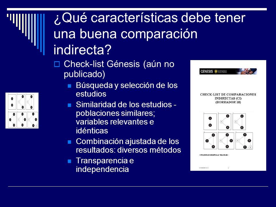 ¿Qué características debe tener una buena comparación indirecta? Check-list Génesis (aún no publicado) Búsqueda y selección de los estudios Similarida