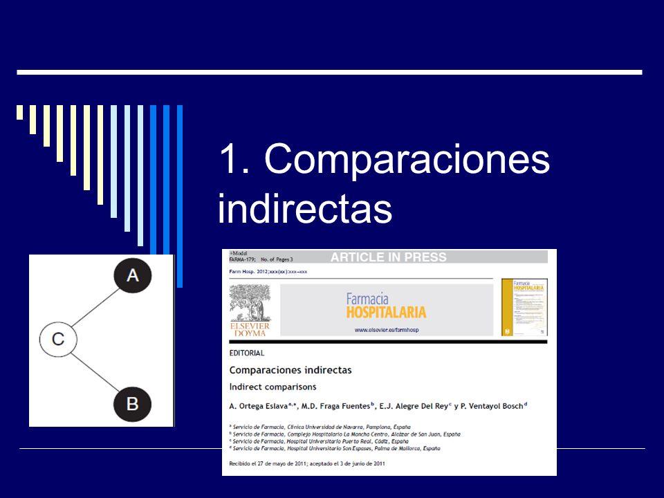 2. Metodología estadística para realizar comparaciones indirectas ajustadas EL MÉTODO DE BUCHER