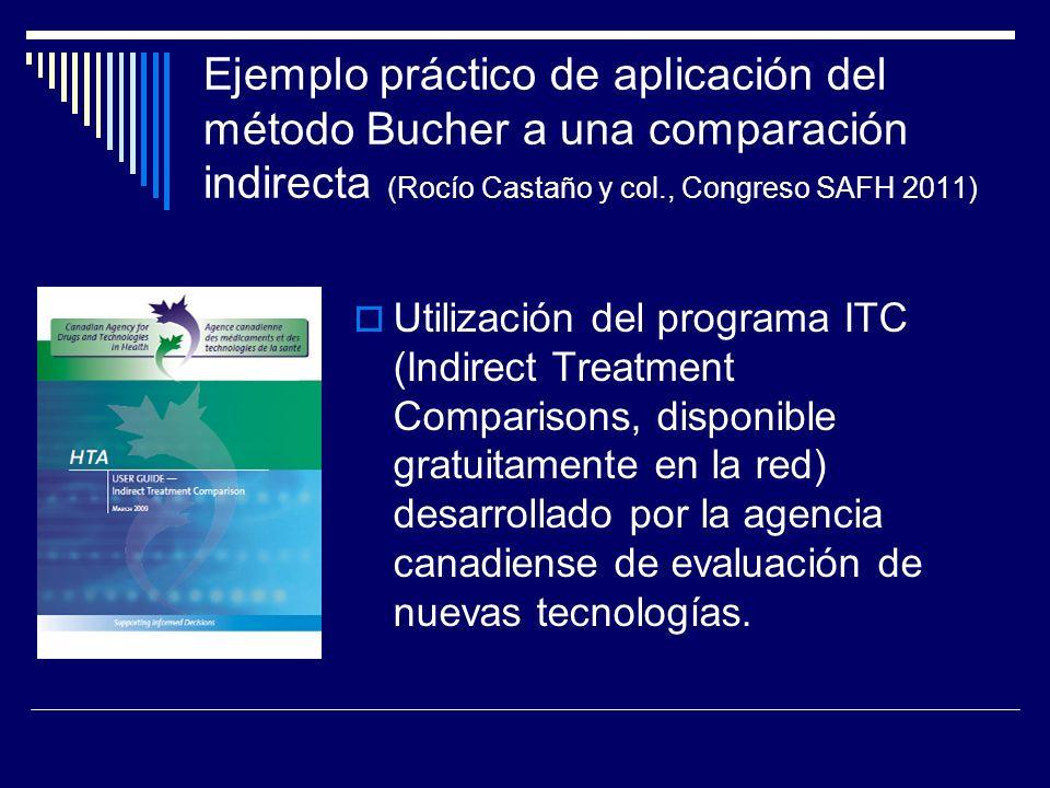 Ejemplo práctico de aplicación del método Bucher a una comparación indirecta (Rocío Castaño y col., Congreso SAFH 2011) Utilización del programa ITC (