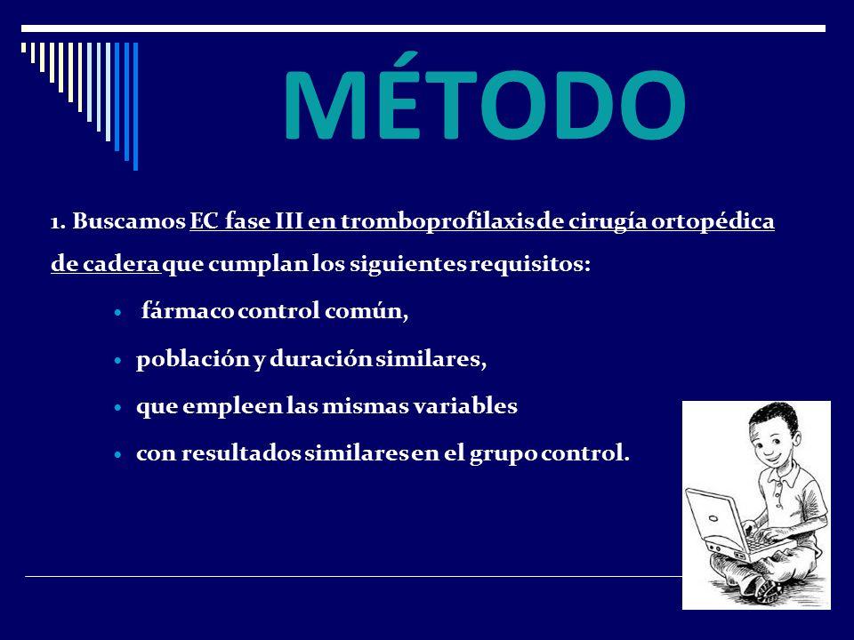 MÉTODO 1. Buscamos EC fase III en tromboprofilaxis de cirugía ortopédica de cadera que cumplan los siguientes requisitos: fármaco control común, pobla