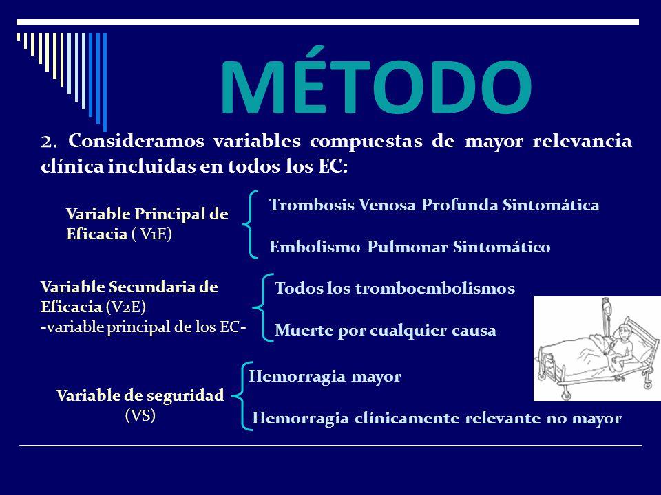 Hemorragia mayor Hemorragia clínicamente relevante no mayor MÉTODO 2. Consideramos variables compuestas de mayor relevancia clínica incluidas en todos