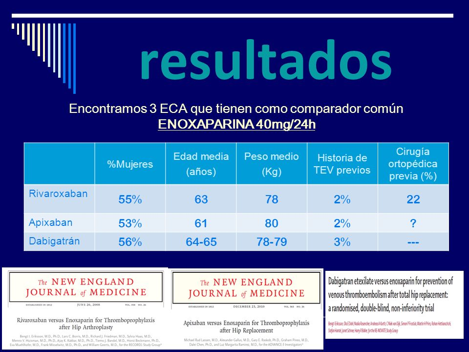 resultados Encontramos 3 ECA que tienen como comparador común ENOXAPARINA 40mg/24h %Mujeres Edad media (años) Peso medio (Kg) Historia de TEV previos