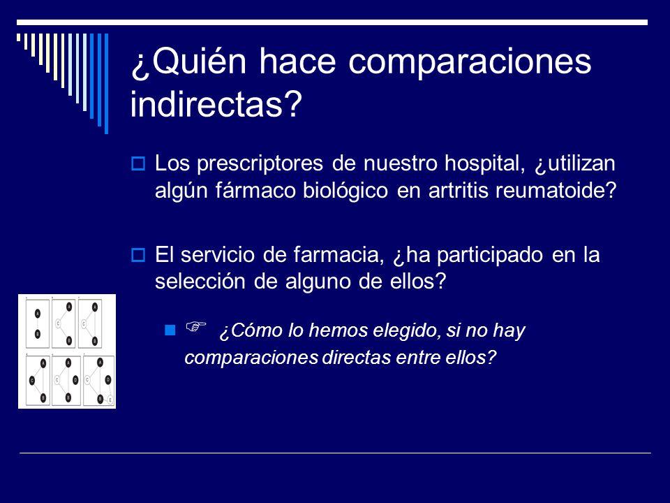 ¿Quién hace comparaciones indirectas? Los prescriptores de nuestro hospital, ¿utilizan algún fármaco biológico en artritis reumatoide? El servicio de
