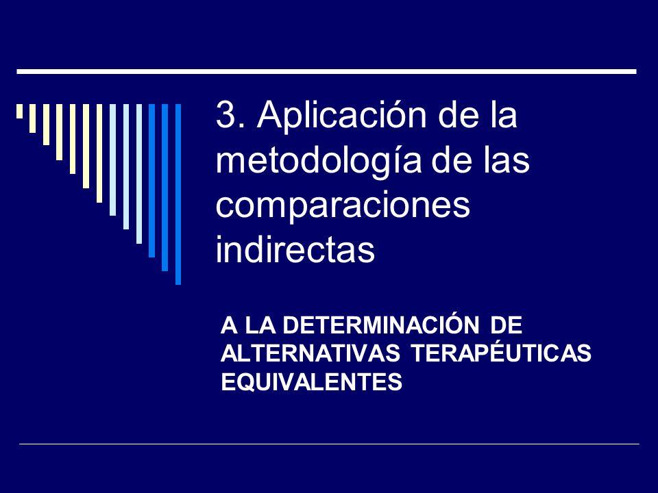 3. Aplicación de la metodología de las comparaciones indirectas A LA DETERMINACIÓN DE ALTERNATIVAS TERAPÉUTICAS EQUIVALENTES