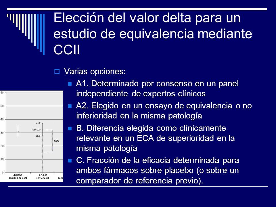 Elección del valor delta para un estudio de equivalencia mediante CCII Varias opciones: A1. Determinado por consenso en un panel independiente de expe