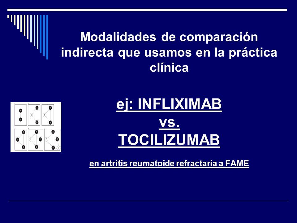 Modalidades de comparación indirecta que usamos en la práctica clínica ej: INFLIXIMAB vs. TOCILIZUMAB en artritis reumatoide refractaria a FAME