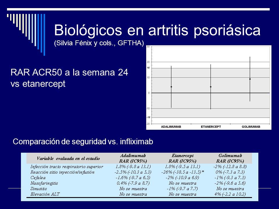 Biológicos en artritis psoriásica (Silvia Fénix y cols., GFTHA) RAR ACR50 a la semana 24 vs etanercept Comparación de seguridad vs. infliximab