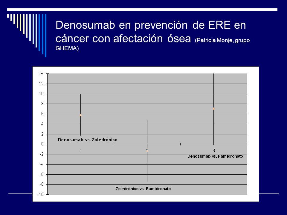 Denosumab en prevención de ERE en cáncer con afectación ósea (Patricia Monje, grupo GHEMA)