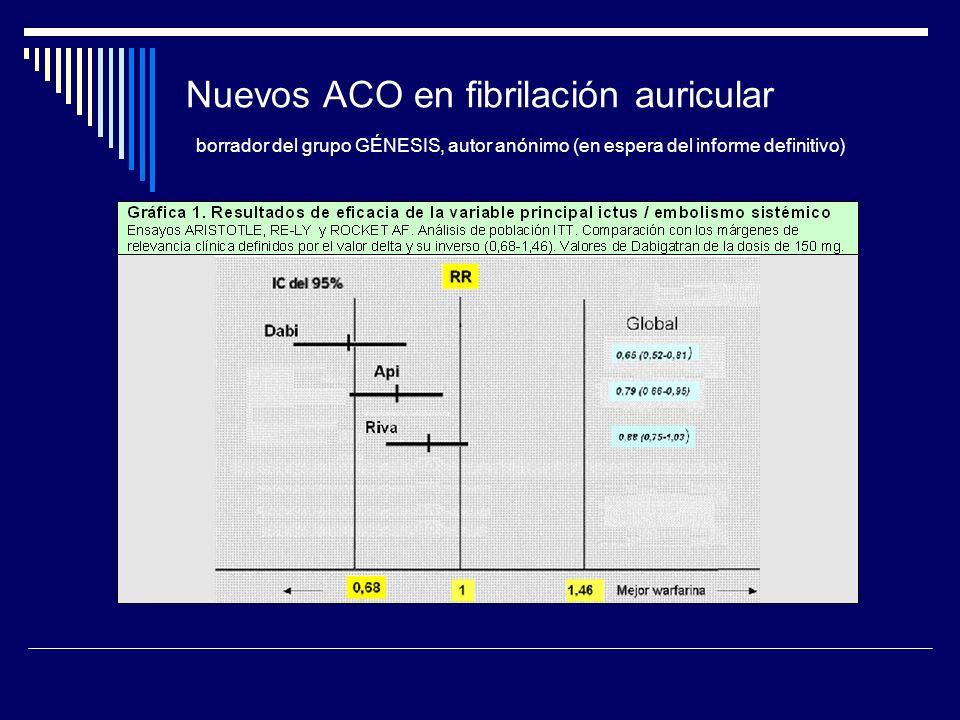 Nuevos ACO en fibrilación auricular borrador del grupo GÉNESIS, autor anónimo (en espera del informe definitivo)