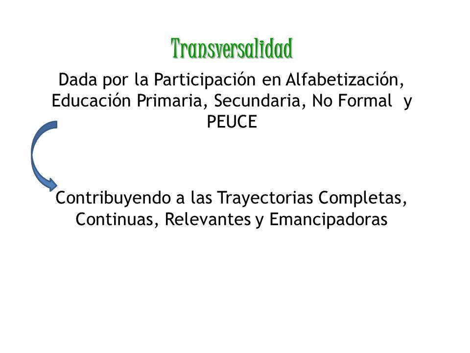 Transversalidad Dada por la Participación en Alfabetización, Educación Primaria, Secundaria, No Formal y PEUCE Contribuyendo a las Trayectorias Completas, Continuas, Relevantes y Emancipadoras