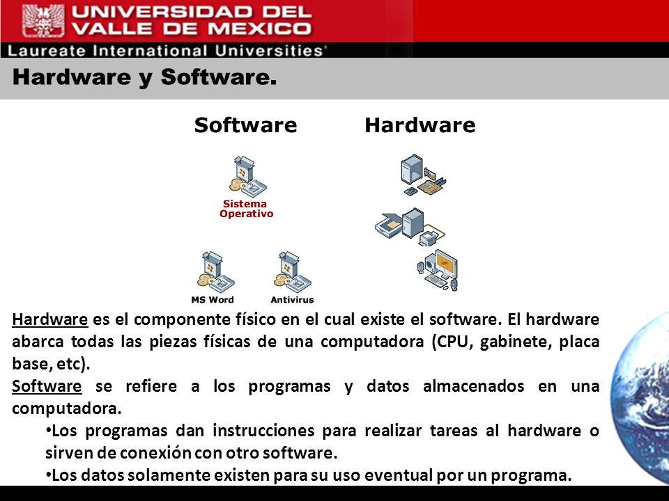 Hardware y Software. Hardware es el componente físico en el cual existe el software. El hardware abarca todas las piezas físicas de una computadora (C