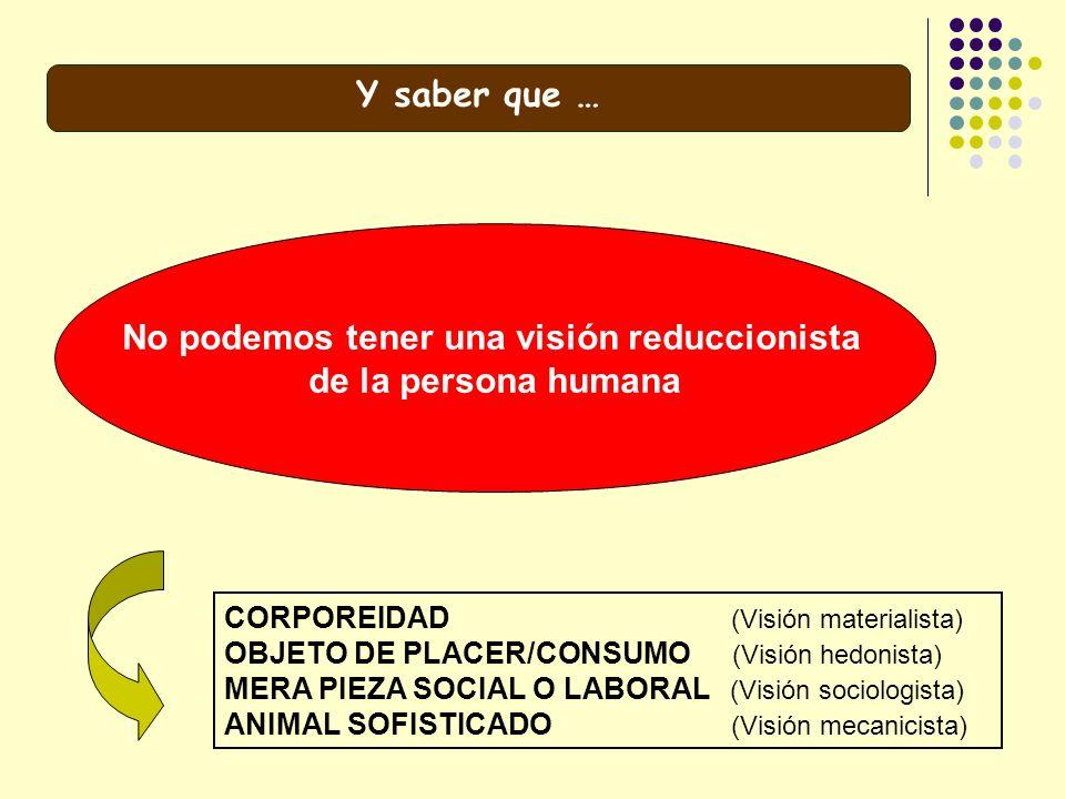CORPOREIDAD (Visión materialista) OBJETO DE PLACER/CONSUMO (Visión hedonista) MERA PIEZA SOCIAL O LABORAL (Visión sociologista) ANIMAL SOFISTICADO (Vi