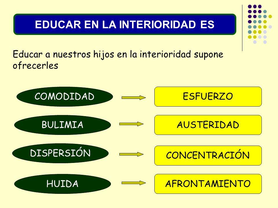 EDUCAR EN LA INTERIORIDAD ES Educar a nuestros hijos en la interioridad supone ofrecerles HUIDA CONCENTRACIÓN DISPERSIÓN BULIMIA COMODIDAD AUSTERIDAD