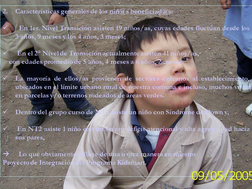 2.Características generales de los niñ@s beneficiad@s:niñ@sbeneficiad@s En 1er.