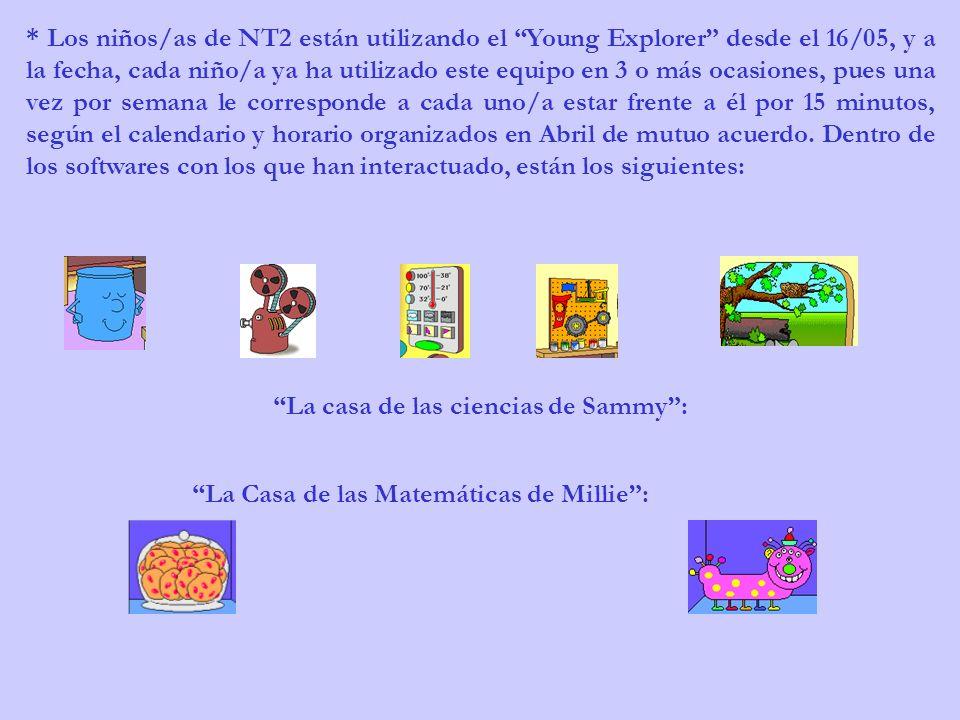 6. Principales Logros: Niños: * Los niños de NT1 comprenden y manipulan el computador adecuadamente, conocen los ambientes de los softwares de Kidsmar