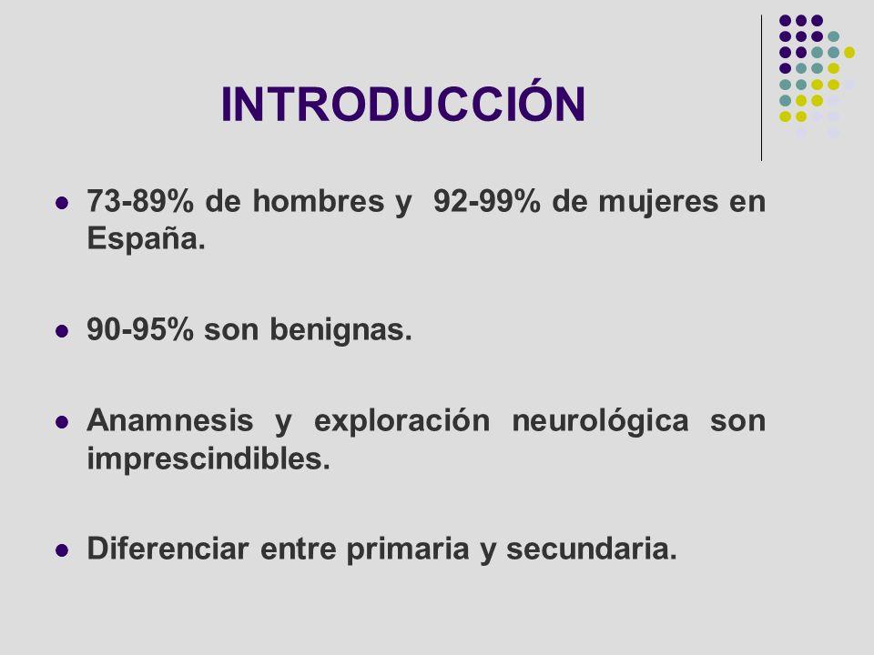 INTRODUCCIÓN 73-89% de hombres y 92-99% de mujeres en España. 90-95% son benignas. Anamnesis y exploración neurológica son imprescindibles. Diferencia