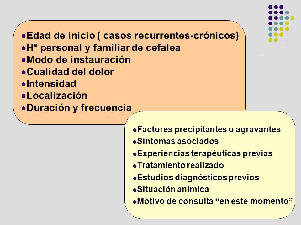 Edad de inicio ( casos recurrentes-crónicos) Hª personal y familiar de cefalea Modo de instauración Cualidad del dolor Intensidad Localización Duració