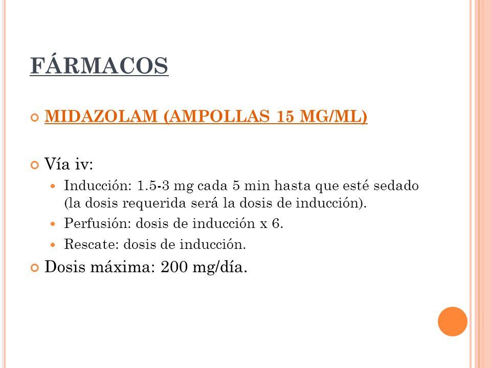 FÁRMACOS MIDAZOLAM (AMPOLLAS 15 MG/ML) Vía iv: Inducción: 1.5-3 mg cada 5 min hasta que esté sedado (la dosis requerida será la dosis de inducción). P