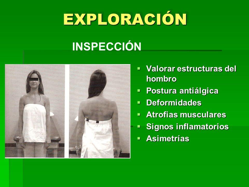 EXPLORACIÓNEXPLORACIÓN Valorar estructuras del hombro Valorar estructuras del hombro Postura antiálgica Postura antiálgica Deformidades Deformidades A