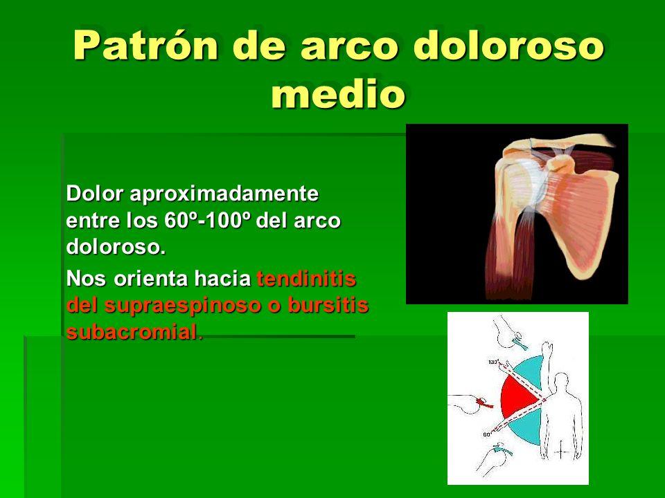 Patrón de arco doloroso medio Dolor aproximadamente entre los 60º-100º del arco doloroso. Nos orienta hacia tendinitis del supraespinoso o bursitis su