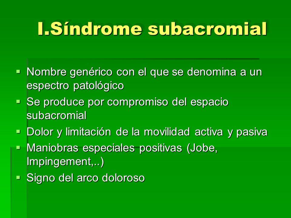 I.Síndrome subacromial Nombre genérico con el que se denomina a un espectro patológico Nombre genérico con el que se denomina a un espectro patológico