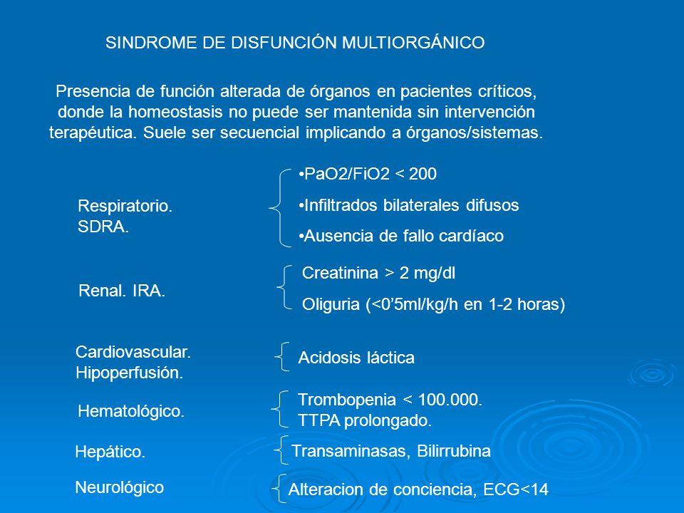 SINDROME DE DISFUNCIÓN MULTIORGÁNICO Presencia de función alterada de órganos en pacientes críticos, donde la homeostasis no puede ser mantenida sin i
