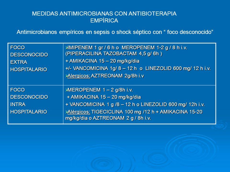 MEDIDAS ANTIMICROBIANAS CON ANTIBIOTERAPIA EMPÍRICA Antimicrobianos empíricos en sepsis o shock séptico con foco desconocido FOCODESCONOCIDOEXTRAHOSPI