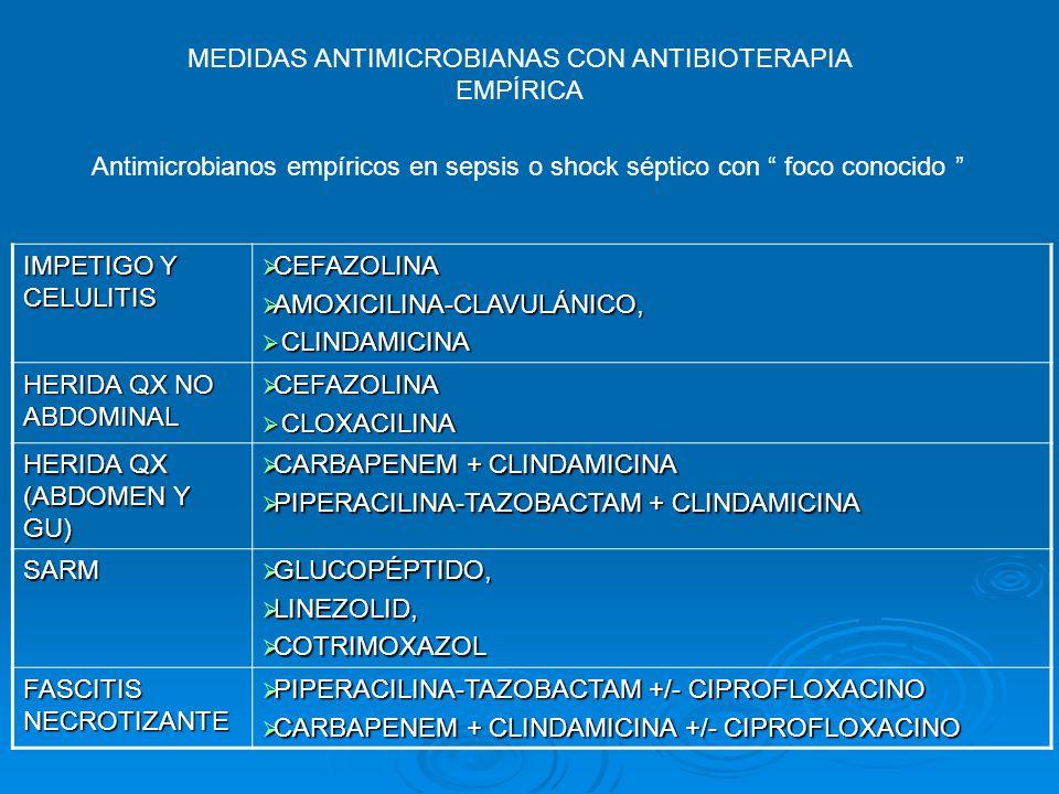 IMPETIGO Y CELULITIS CEFAZOLINA CEFAZOLINA AMOXICILINA-CLAVULÁNICO, AMOXICILINA-CLAVULÁNICO, CLINDAMICINA CLINDAMICINA HERIDA QX NO ABDOMINAL CEFAZOLI