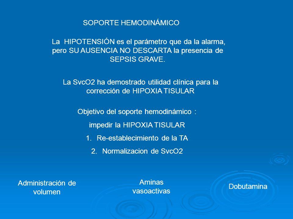 SOPORTE HEMODINÁMICO Objetivo del soporte hemodinámico : impedir la HIPOXIA TISULAR 1.Re-establecimiento de la TA 2.Normalizacion de SvcO2 La HIPOTENS