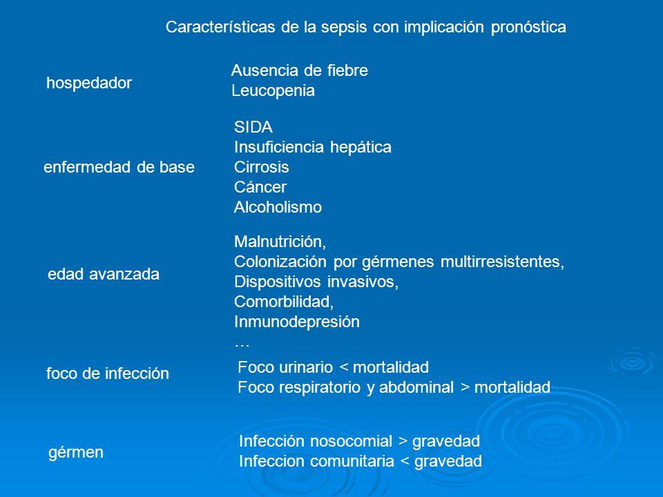 Características de la sepsis con implicación pronóstica Ausencia de fiebre Leucopenia hospedador SIDA Insuficiencia hepática Cirrosis Cáncer Alcoholis