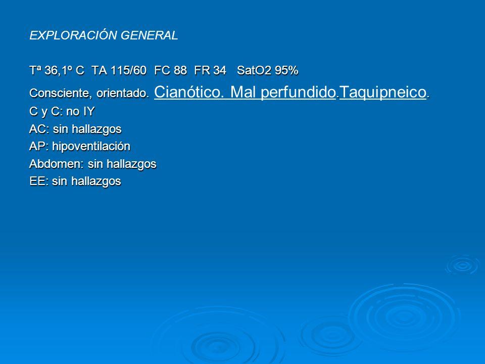 EXPLORACIÓN GENERAL Tª 36,1º C TA 115/60 FC 88 FR 34 SatO2 95% Consciente, orientado... Consciente, orientado. Cianótico. Mal perfundido. Taquipneico.