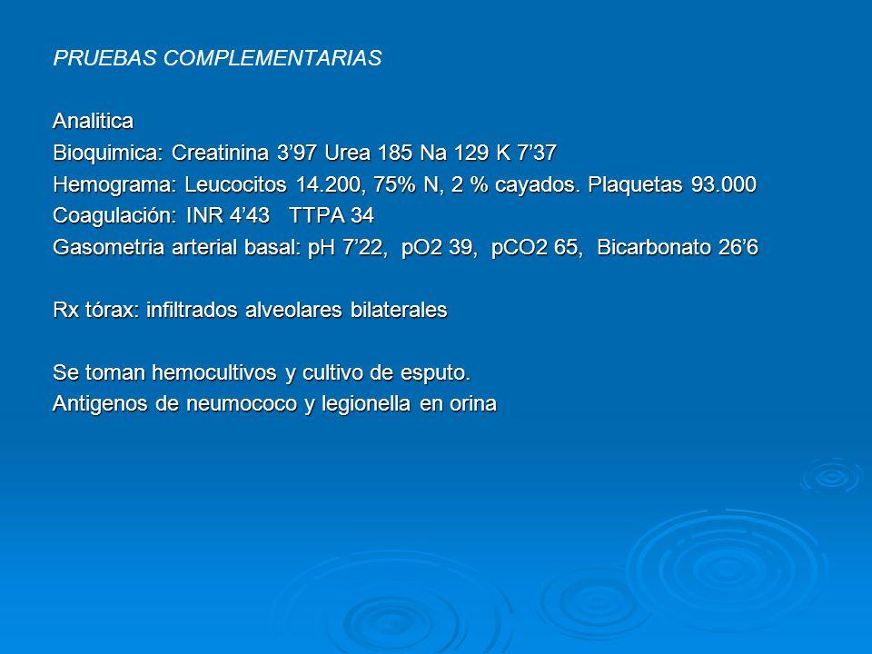 PRUEBAS COMPLEMENTARIASAnalitica Bioquimica: Creatinina 397 Urea 185 Na 129 K 737 Hemograma: Leucocitos 14.200, 75% N, 2 % cayados. Plaquetas 93.000 C