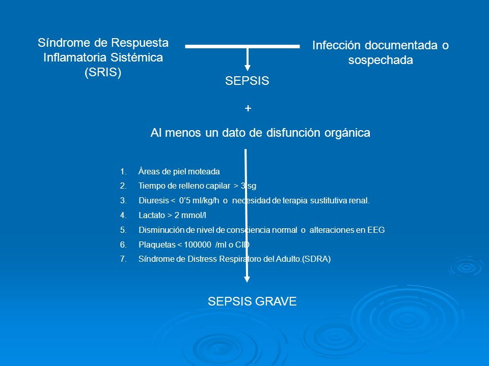 SEPSIS GRAVE 1.Áreas de piel moteada 2.Tiempo de relleno capilar > 3 sg 3.Diuresis < 05 ml/kg/h o necesidad de terapia sustitutiva renal. 4.Lactato >