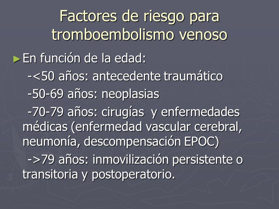 En función de la edad: En función de la edad: -<50 años: antecedente traumático -<50 años: antecedente traumático -50-69 años: neoplasias -50-69 años: